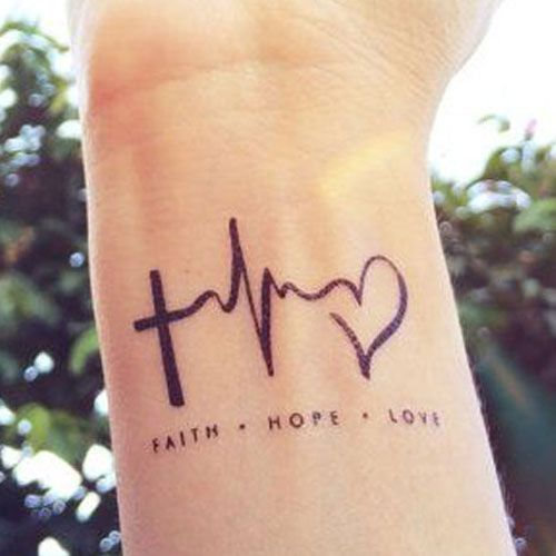 8.Faith ,Hope and Love Tattoo